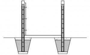 ogrodzenie budowy